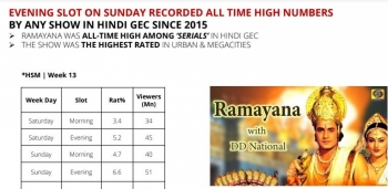 DD's 'Ramayan' garners highest ratings for a Hindi GEC show since 2015